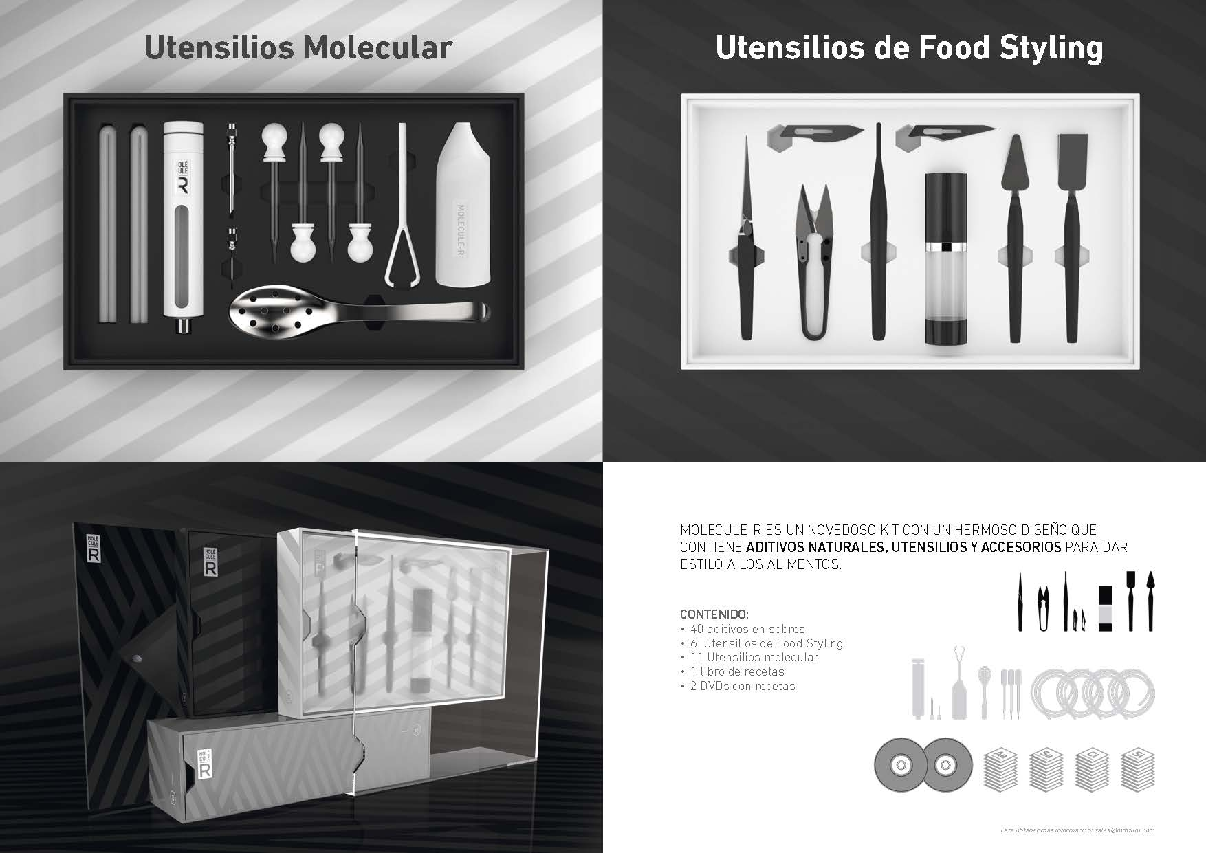 Molecular-styling-kit