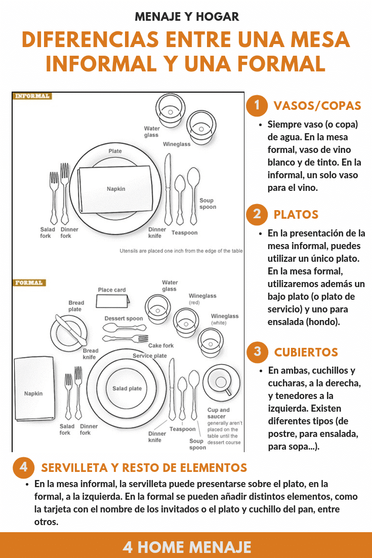montar-una-mesa-Mesa-formal-mesa-informal