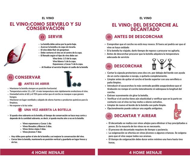 El vino- Infografia