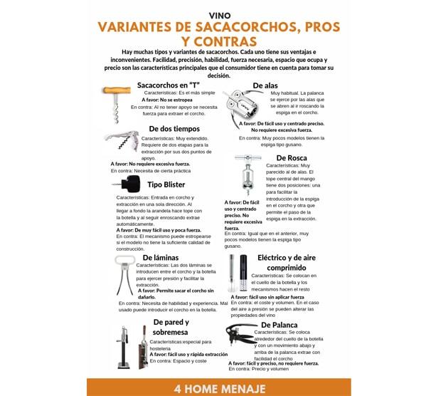 Variantes de sacacorchos, pros y contras-portada
