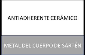 antiadherentes ceramicos