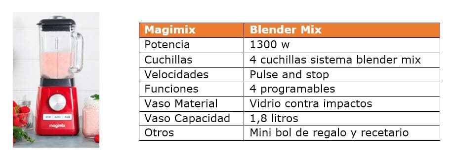 magimix-batidora-vaso-blender-mix