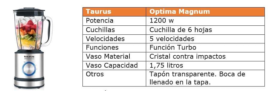 taurus-optima